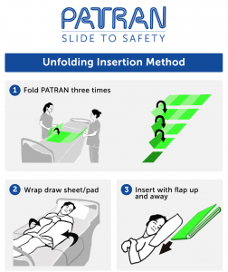 Unfolding Insertion Method